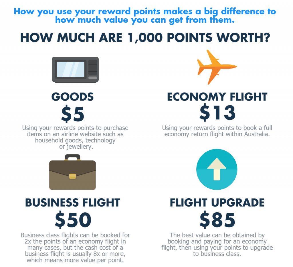 use your reward points to get cheap business class flights